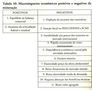 carajas 3