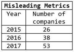misleading-metrics-2017
