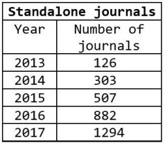standalone-journals-2017