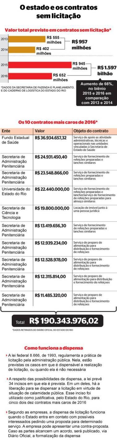 licitacoes-sem-contrato-(1)