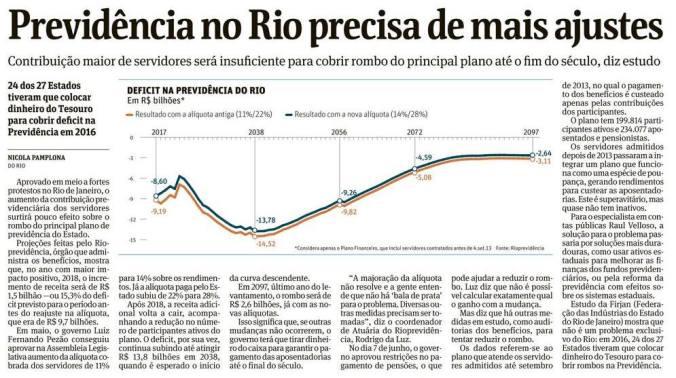 fsp rioprevidencia