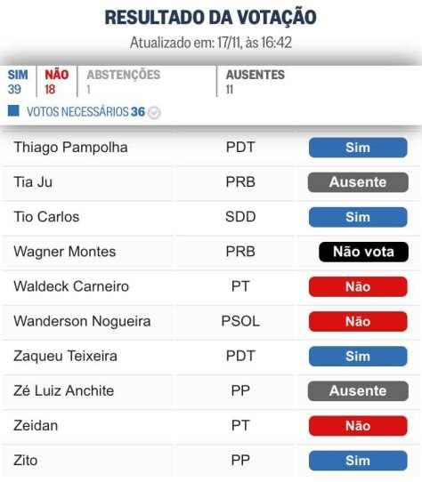 voto 4