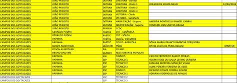lista de deputados