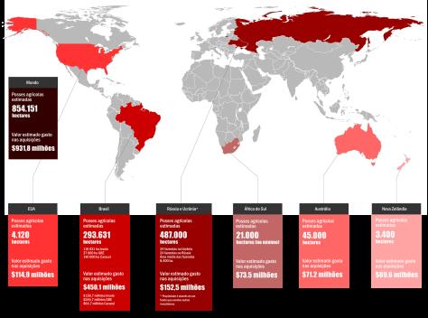 PT Map Harvard global farmland holdings