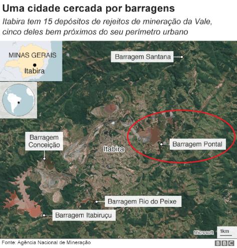 itabira barragens