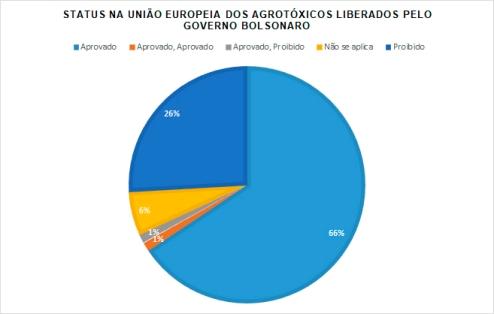 EU status