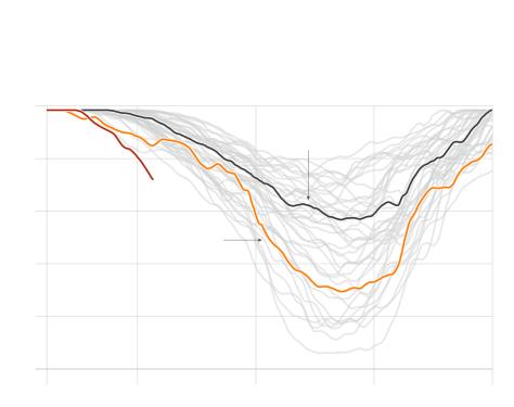 derretimento ártico