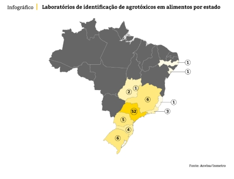 agrotoxicos analise