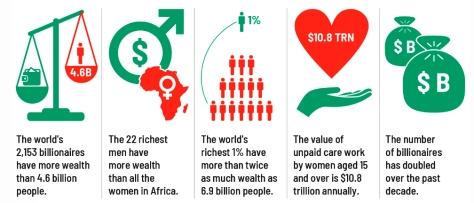 desigualdade renda