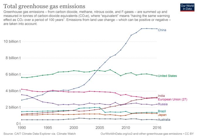 total-ghg-emissions