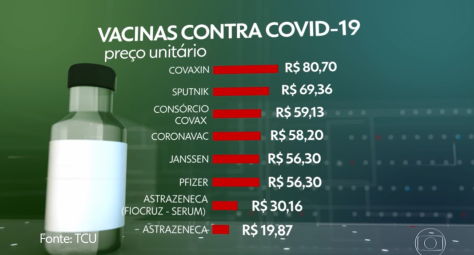 covaxin 3
